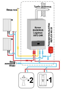 будерус логомакс u072-24 инструкция
